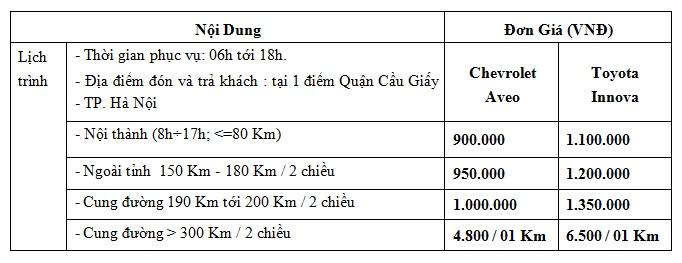 dịch vụ cho thuê xe tại Hà Nội