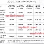 Cho thuê xe giá rẻ tại Hà Nội