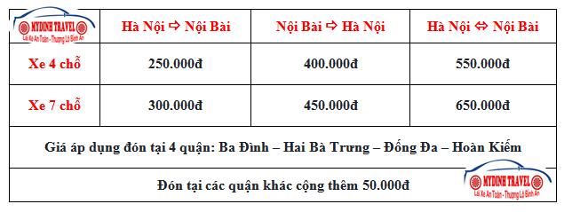 bao-gia-taxi-Noi-Bai